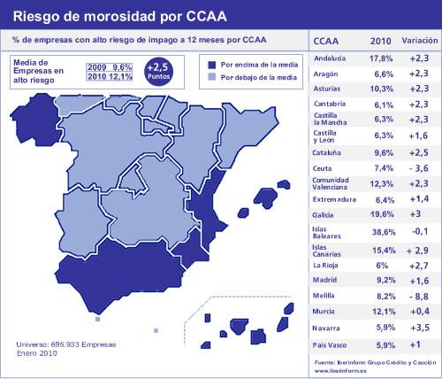 Mapa de morosidad de empresas de España - Rating 2010 - Iberinform
